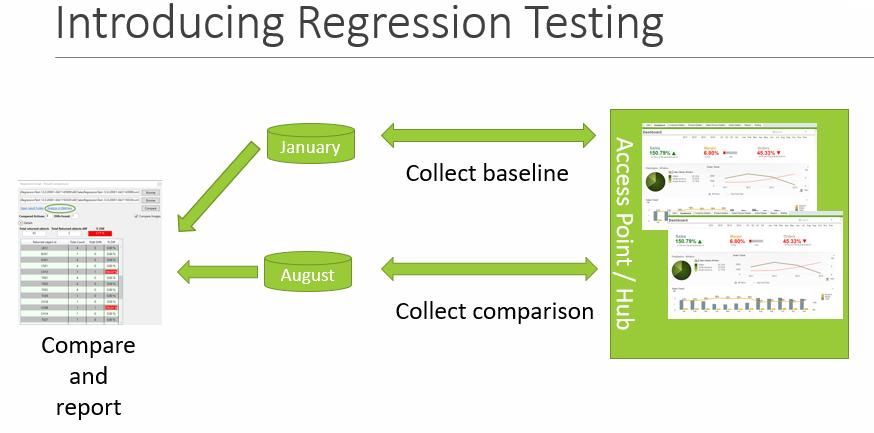Running QS Regression Test in Batch | Qlikview Cookbook